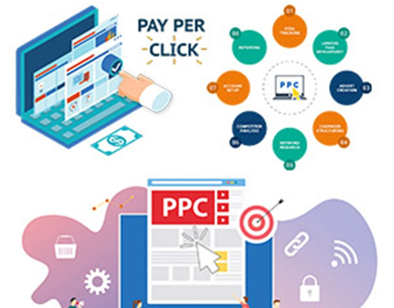 Building Successful PPC The Best Google Ad Extensions to Implement