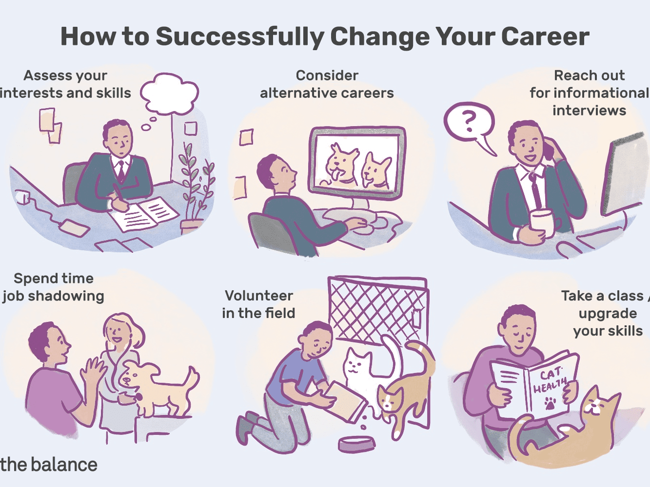 How to Make a Career Change
